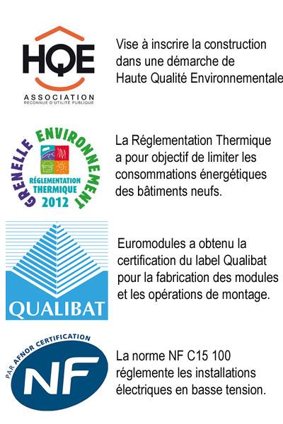 garanties et certifications d'Euro Modules